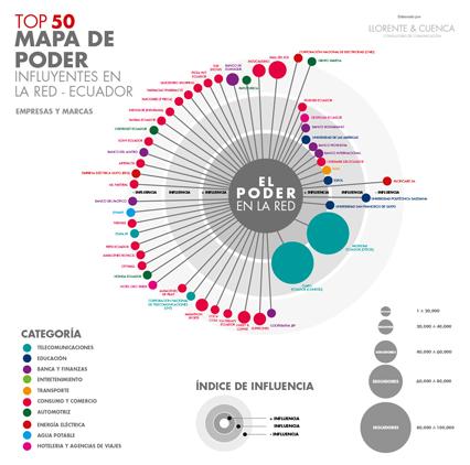 Mapa_poder_empresasymarcas