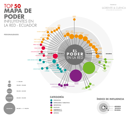 Mapa_poder_personas