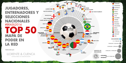 1_mundial2014_mapa