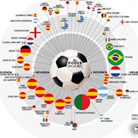 1_mundial2014_mapa1_peq