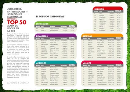 2_mundial2014_categorias