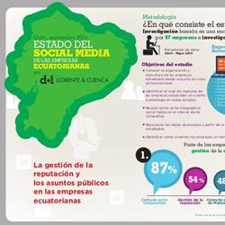 140904_estado_socialmedia_ecuador
