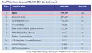 H1_AMO_mergermarket_deals_externo