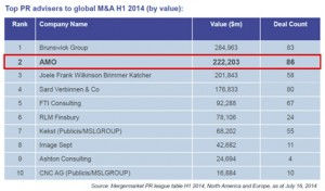 H1_AMO_mergermarket_value_externo