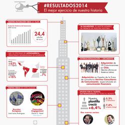 infografia_resultados_250x250