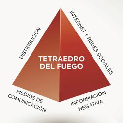 tetaedro-fuego