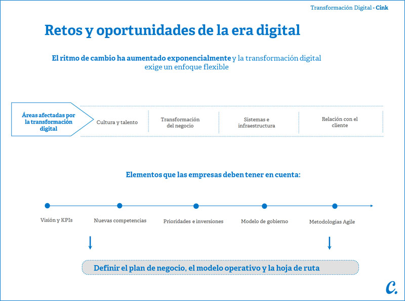 Retos y oportunidades de la era digital 2