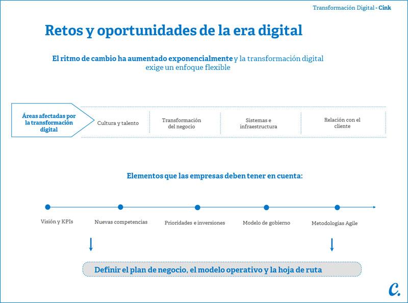 Retos y oportunidades de la era digital 2
