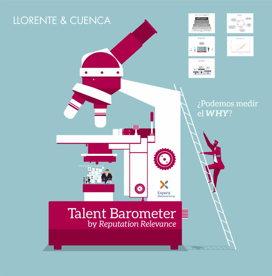 160505_talent_barometer