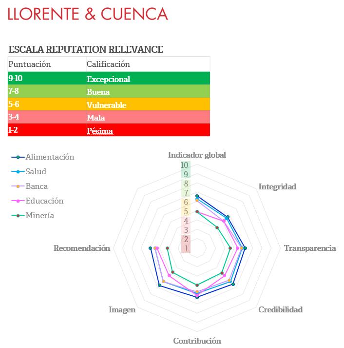 ReputationRelevance_Peru