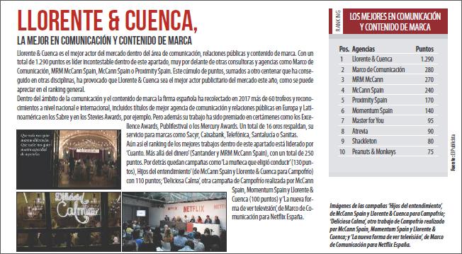 llorenteycuenca_ranking